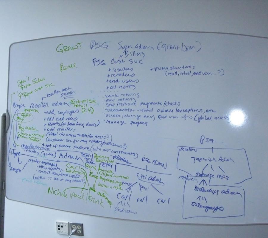 MMP Brainstorming